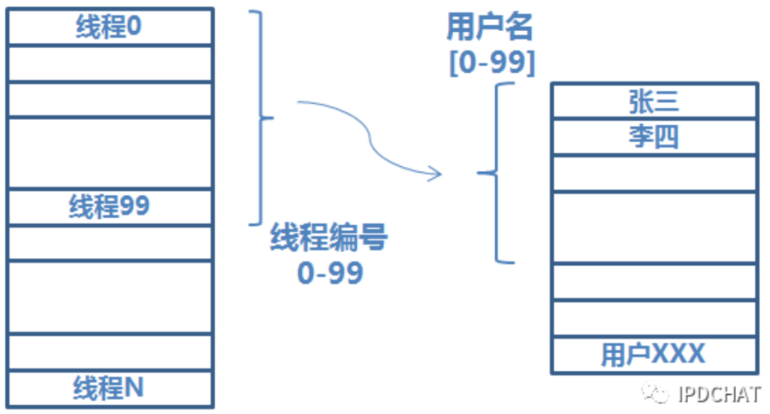 京东全链路压测军演系统(ForceBot)架构解密