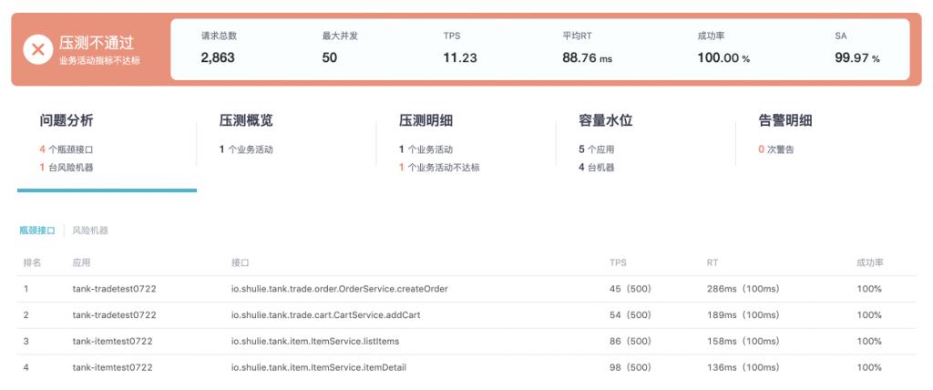 性能利器Takin来了!首个生产环境全链路压测平台正式开源