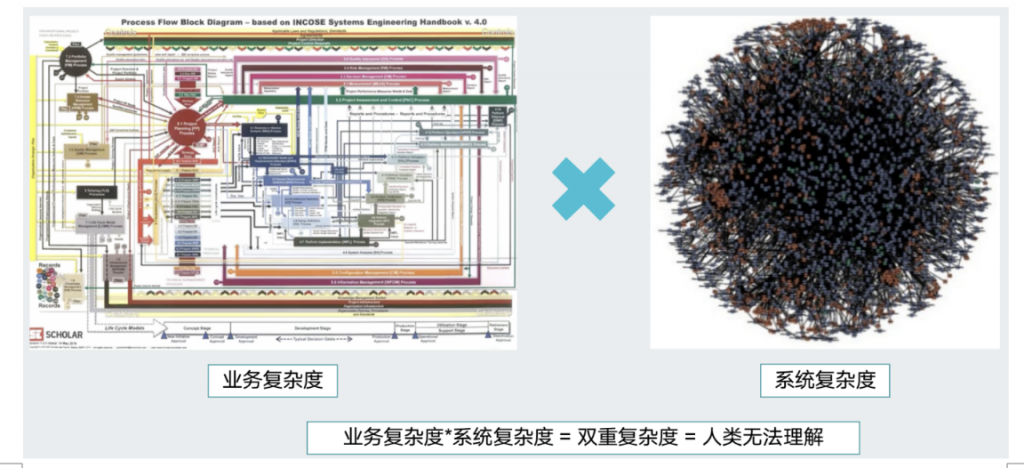 首款生产环境全链路压测平台——Takin开源啦!